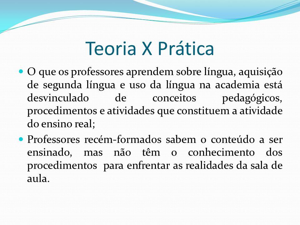 Teoria X Prática