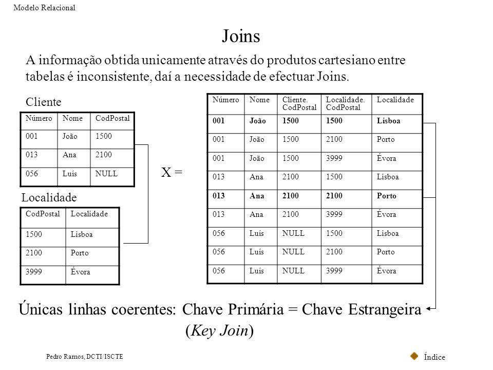 Únicas linhas coerentes: Chave Primária = Chave Estrangeira