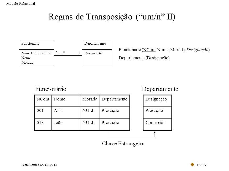 Regras de Transposição ( um/n II)