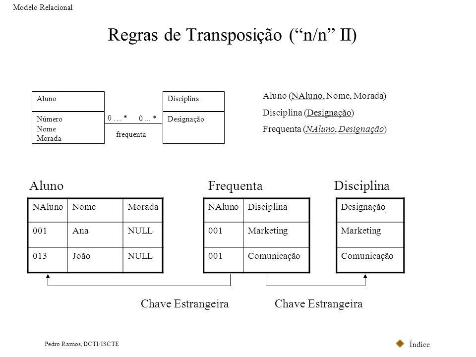 Regras de Transposição ( n/n II)