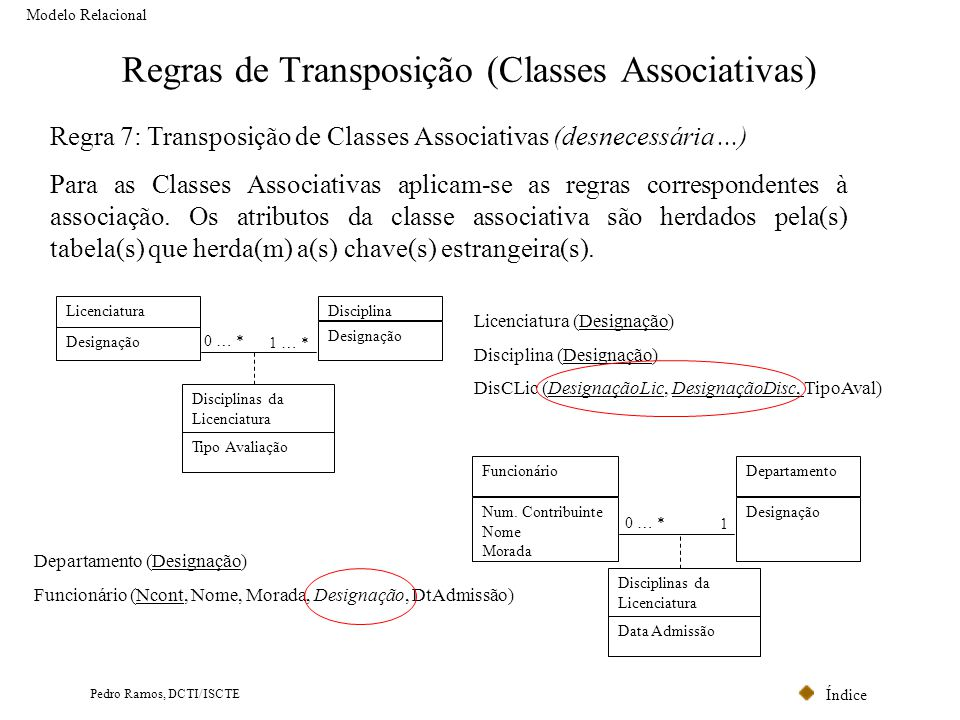Regras de Transposição (Classes Associativas)
