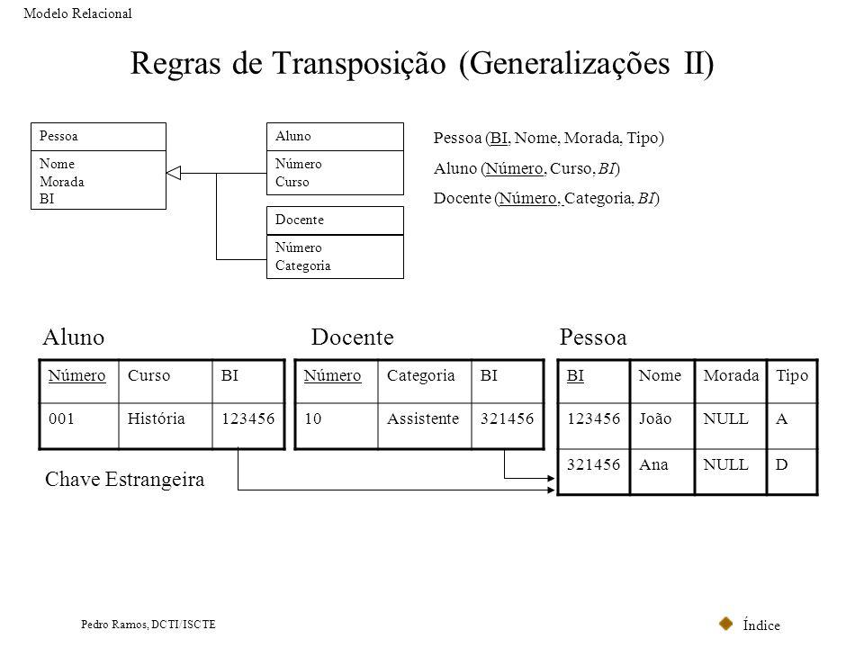 Regras de Transposição (Generalizações II)