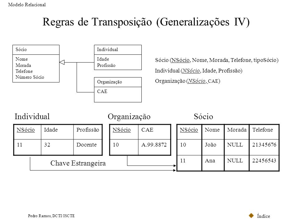 Regras de Transposição (Generalizações IV)