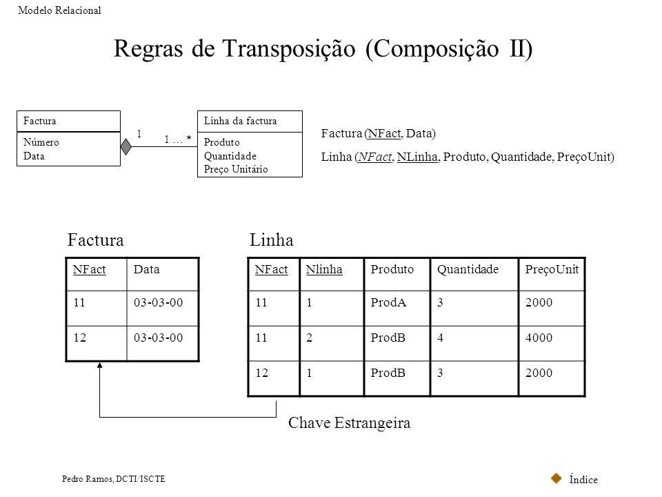Regras de Transposição (Composição II)