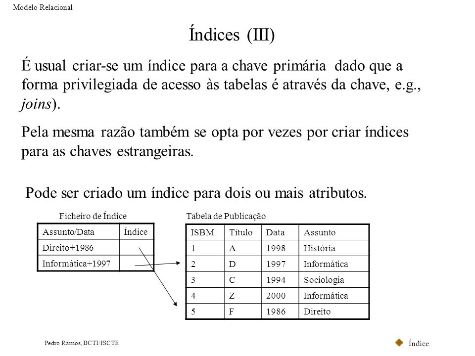 Modelo Relacional Índices (III)