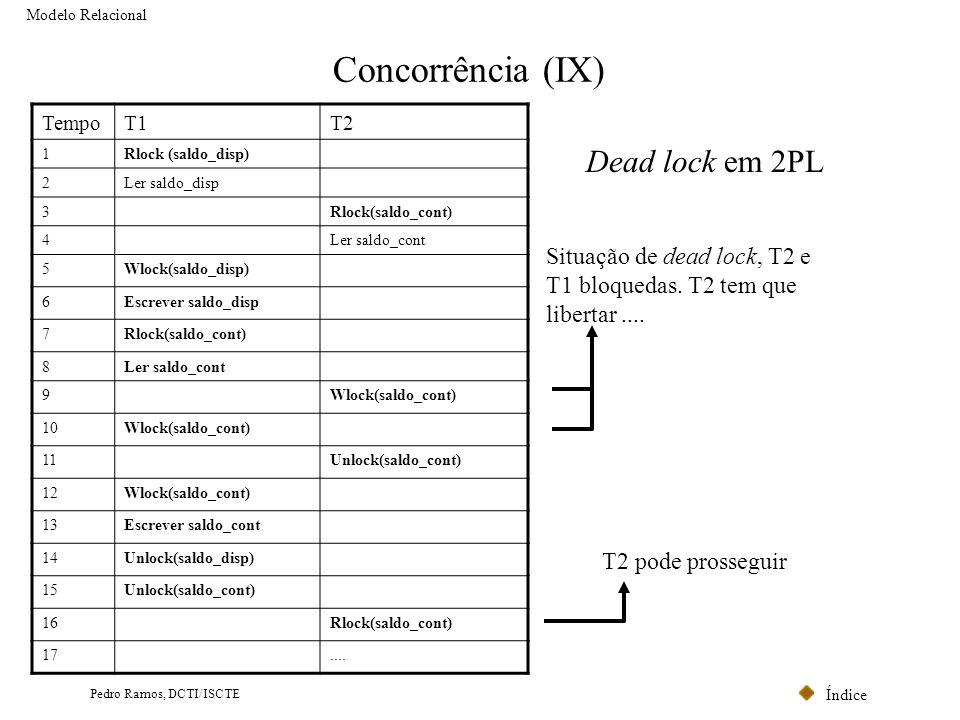 Concorrência (IX) Dead lock em 2PL