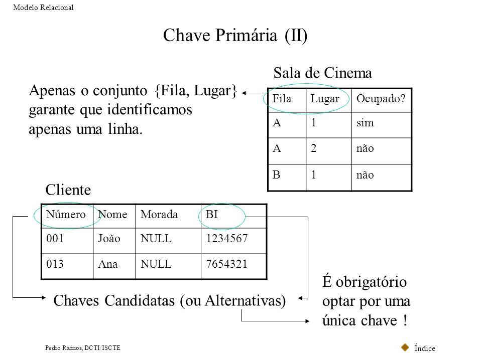 Chave Primária (II) Sala de Cinema