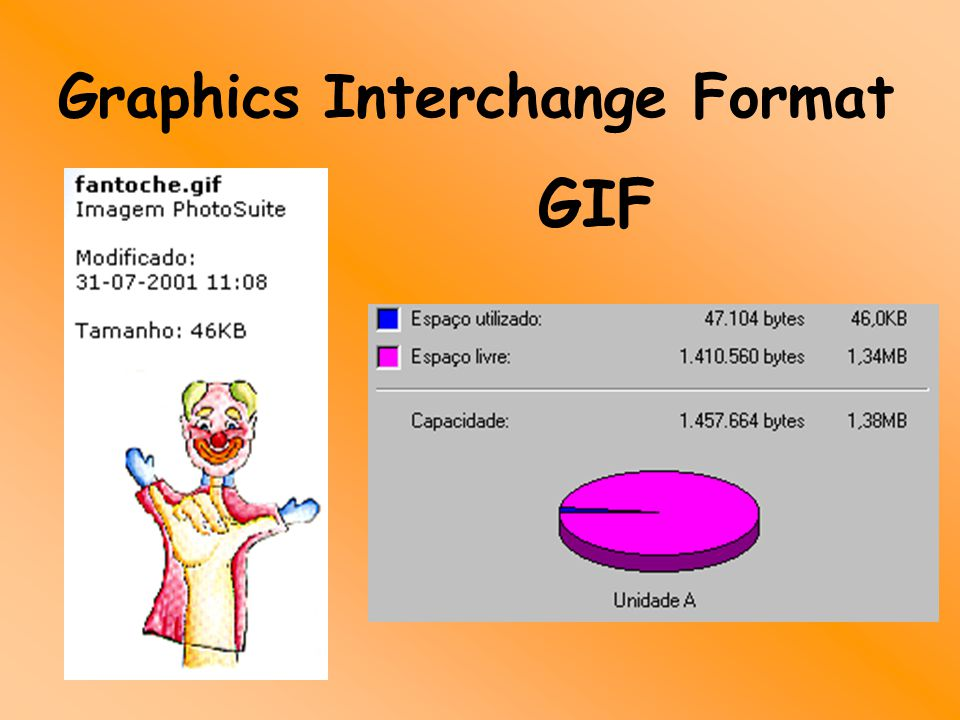 Graphics Interchange Format