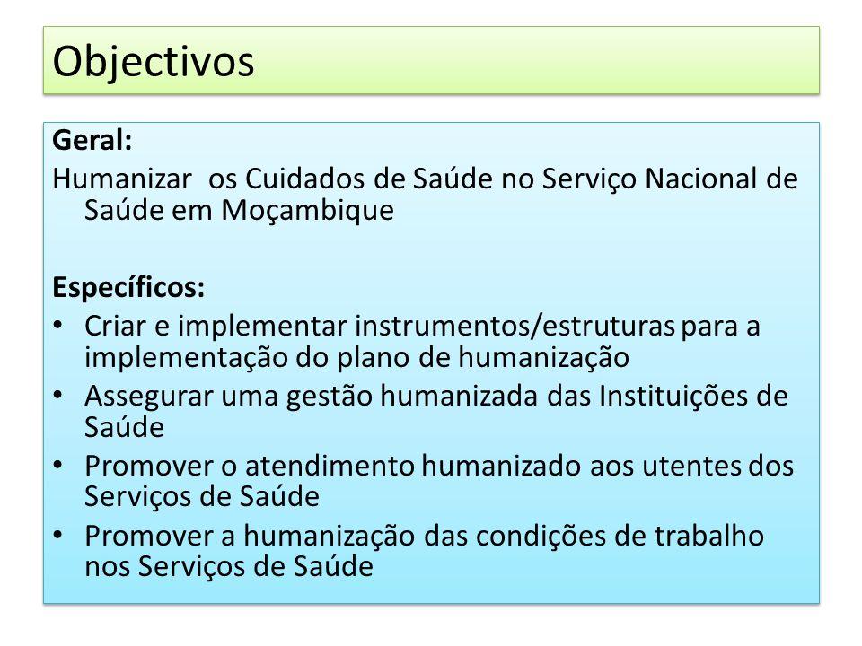 Objectivos Geral: Humanizar os Cuidados de Saúde no Serviço Nacional de Saúde em Moçambique. Específicos: