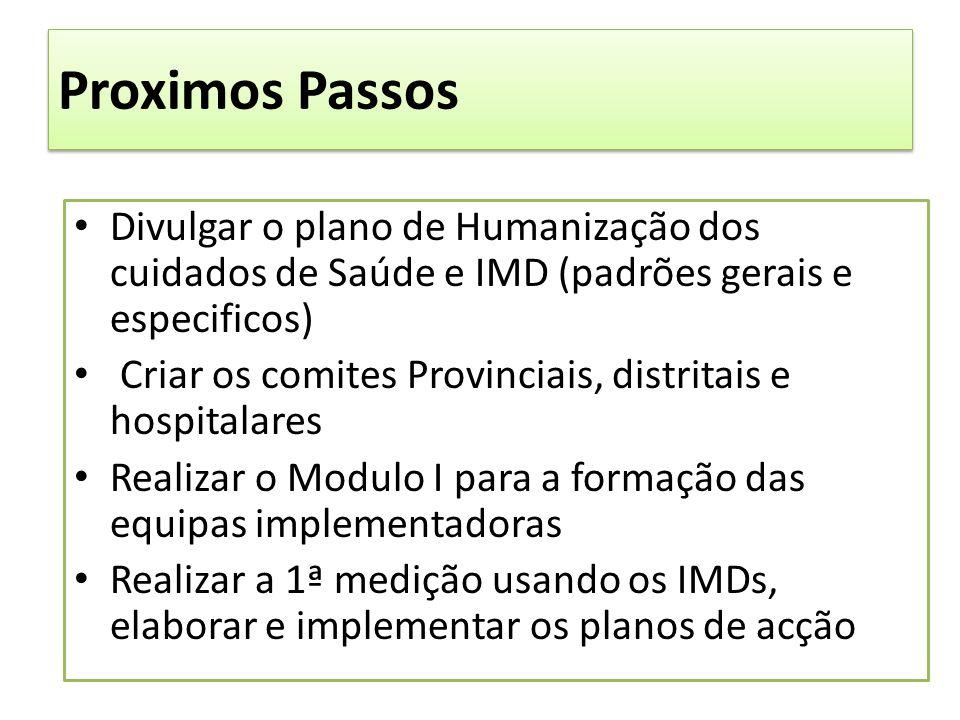 Proximos Passos Divulgar o plano de Humanização dos cuidados de Saúde e IMD (padrões gerais e especificos)