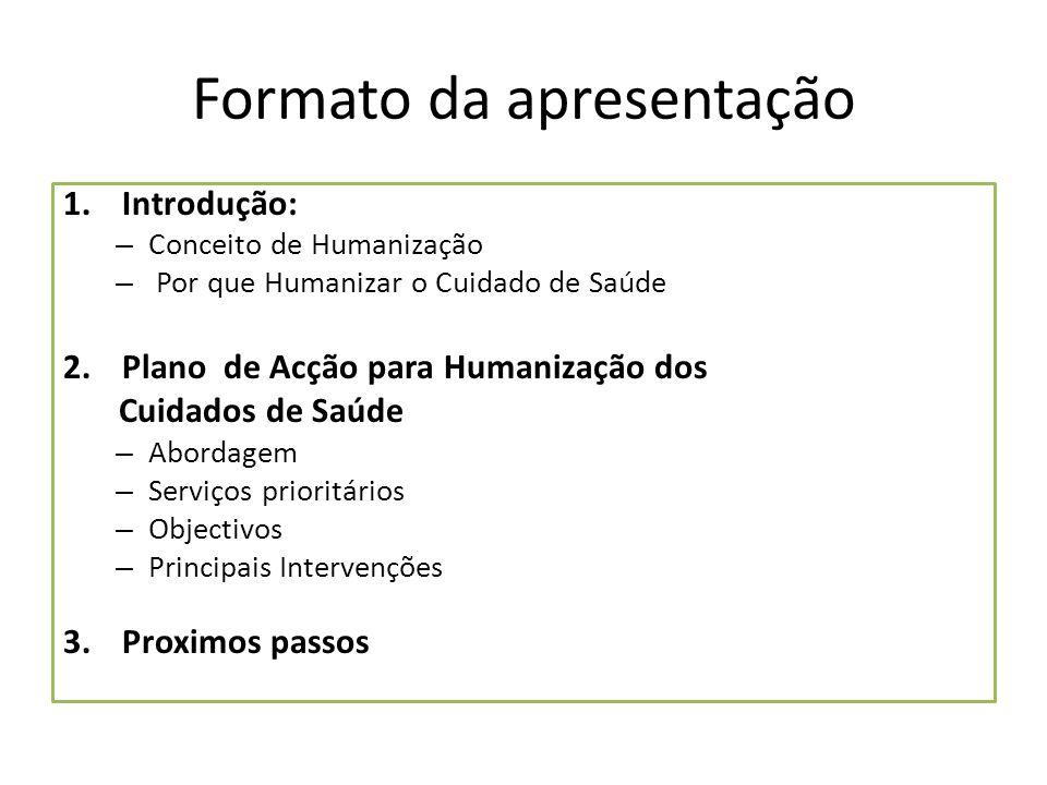 Formato da apresentação