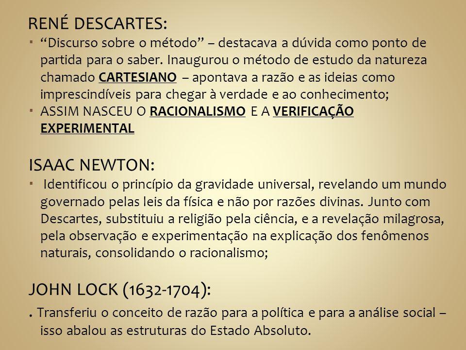 RENÉ DESCARTES: ISAAC NEWTON: JOHN LOCK (1632-1704):