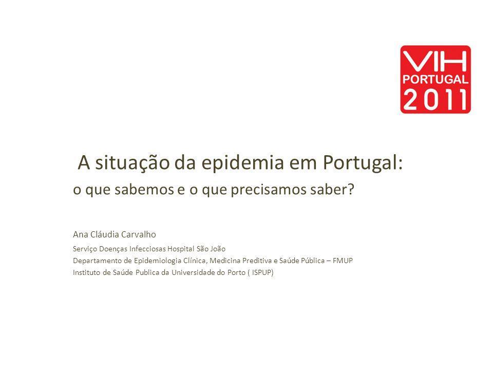 A situação da epidemia em Portugal:
