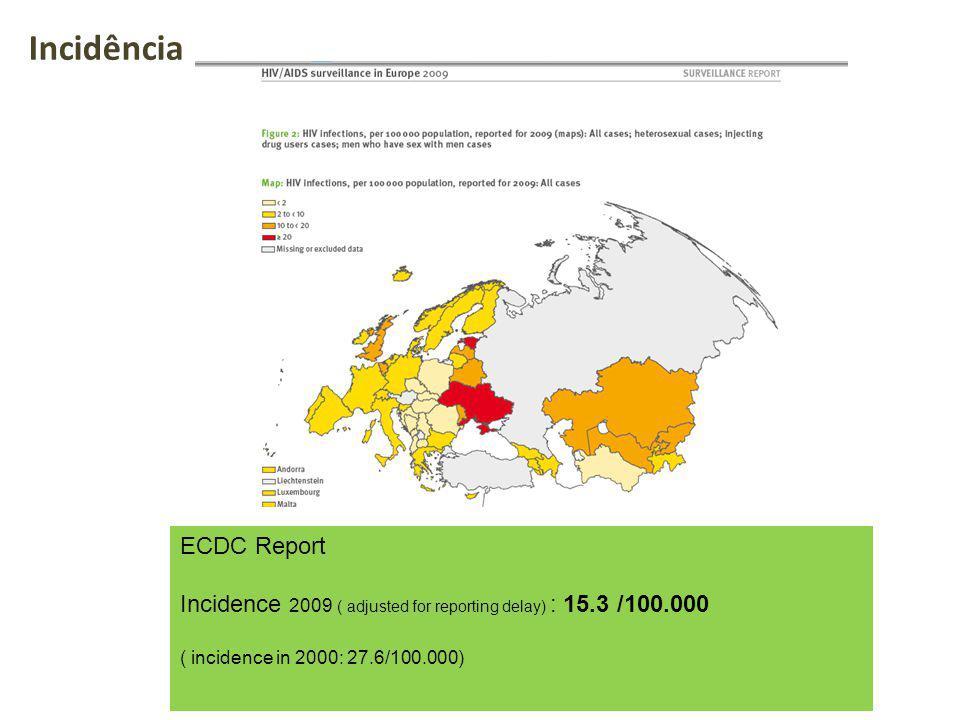 Incidência ECDC Report