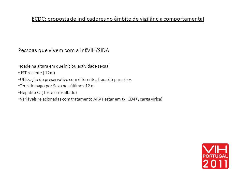 ECDC: proposta de indicadores no âmbito de vigilância comportamental