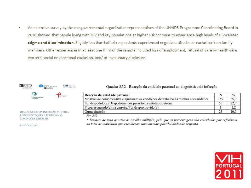An extensive survey by the nongovernmental organization representatives of the UNAIDS Programme Coordinating Board in 2010 showed that people living with HIV and key populations at higher risk continue to experience high levels of HIV-related stigma and discrimination. Slightly less than half of respondents experienced negative attitudes or exclusion from family members. Other experiences in at least one third of the sample included loss of employment, refusal of care by health care workers, social or vocational exclusion, and/ or involuntary disclosure.