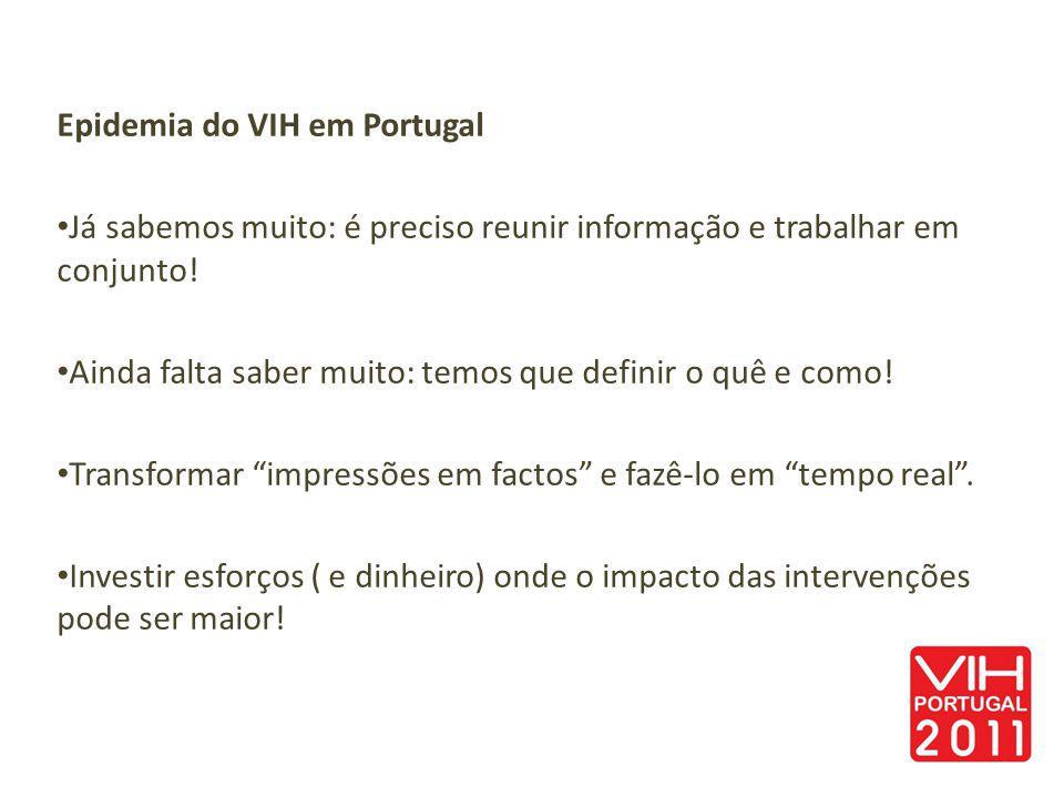 Epidemia do VIH em Portugal