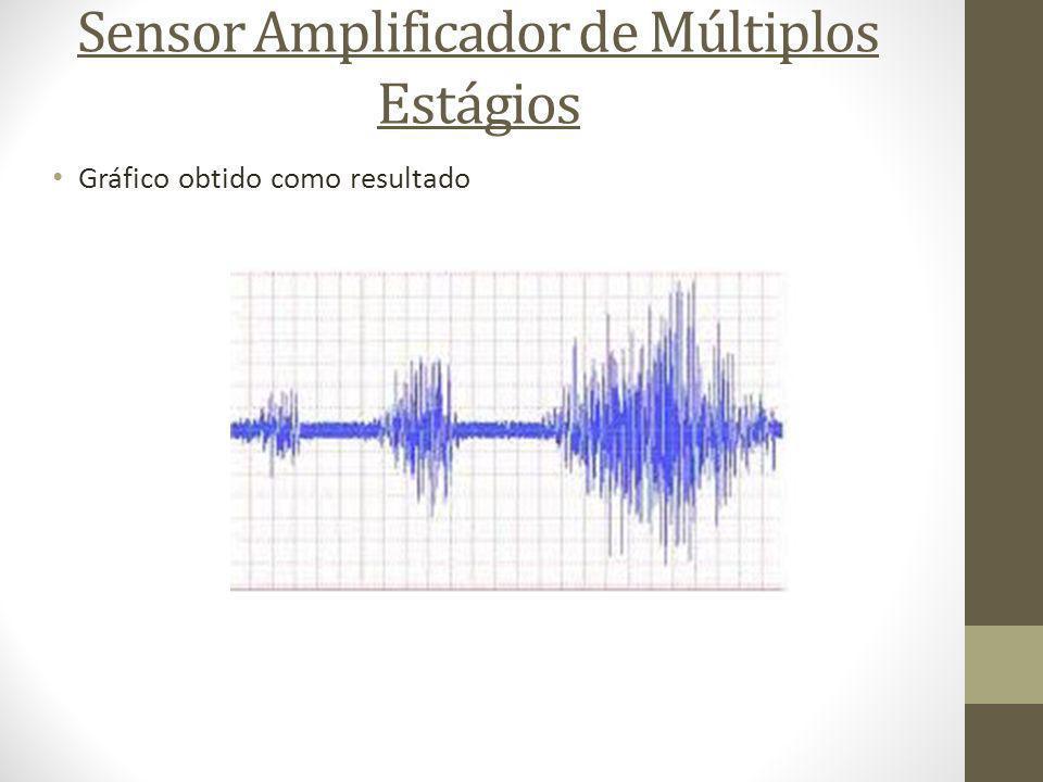 Sensor Amplificador de Múltiplos Estágios