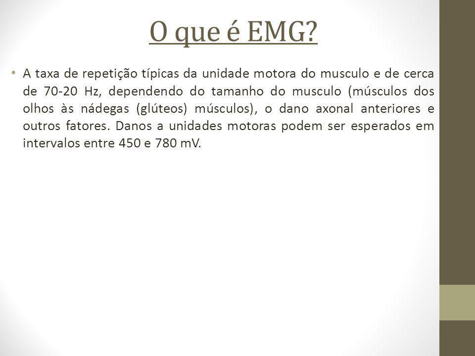 O que é EMG
