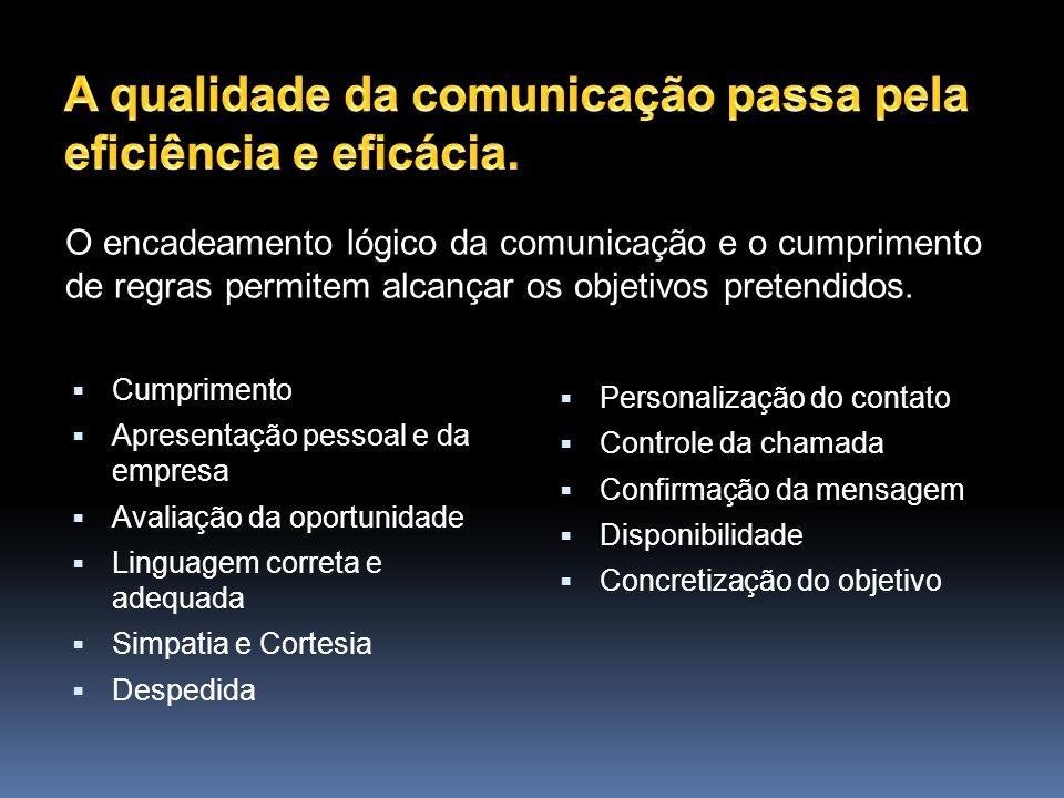 A qualidade da comunicação passa pela eficiência e eficácia.