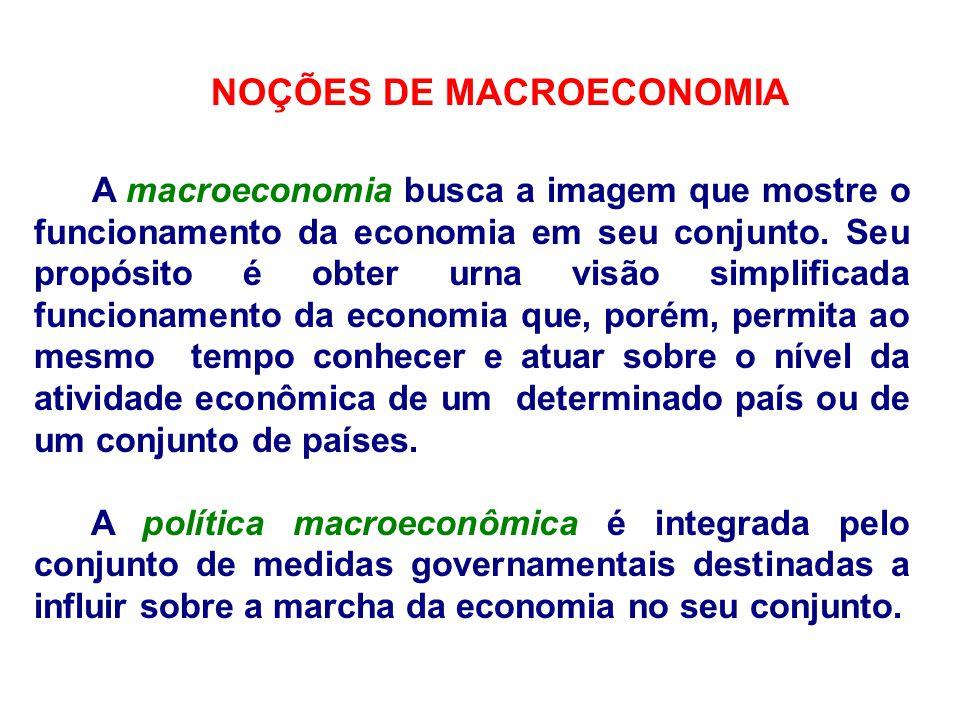 NOÇÕES DE MACROECONOMIA