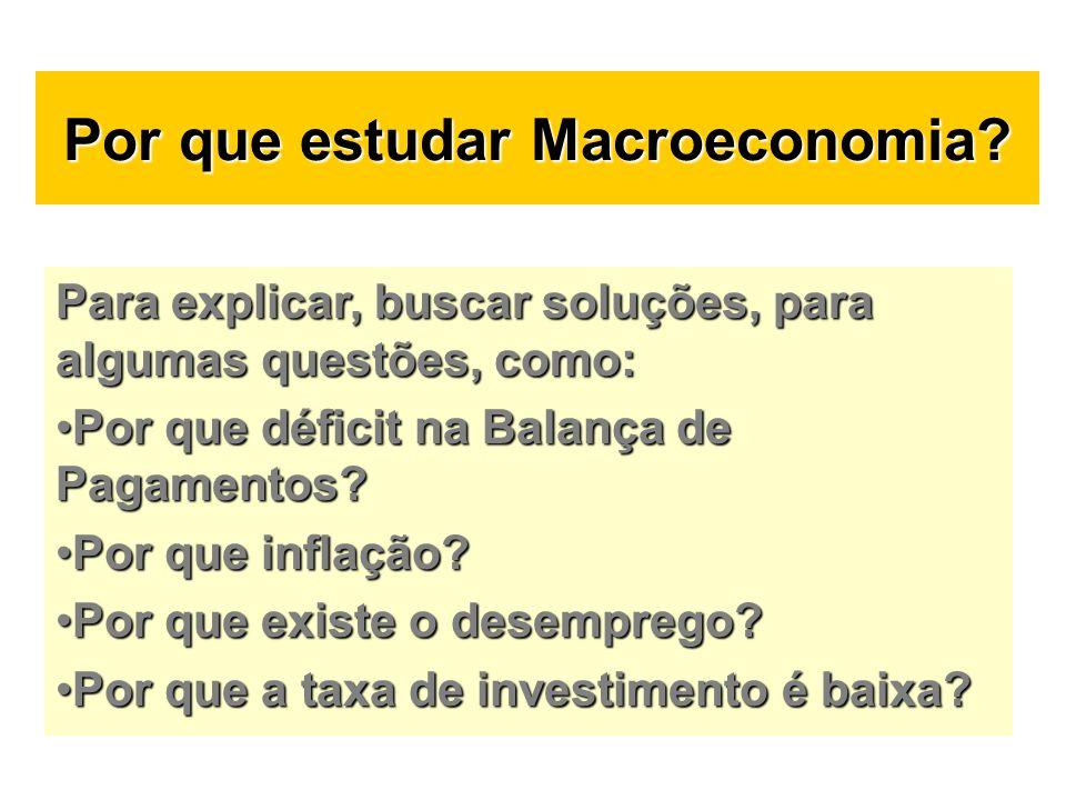 Por que estudar Macroeconomia