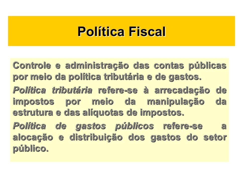 Política Fiscal Controle e administração das contas públicas por meio da política tributária e de gastos.