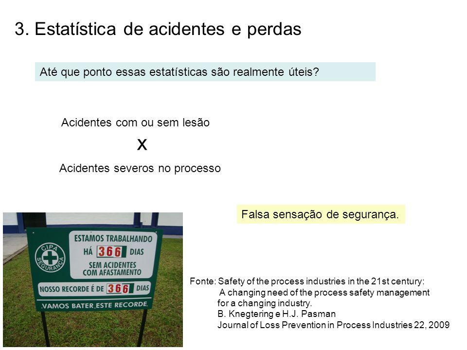 x 3. Estatística de acidentes e perdas