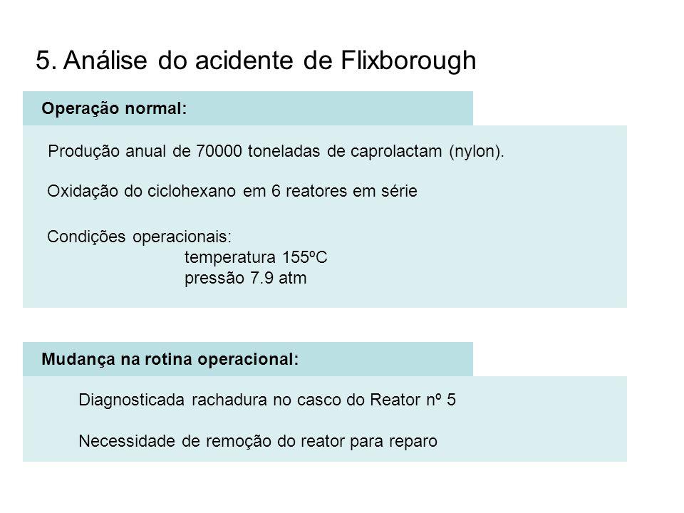 5. Análise do acidente de Flixborough