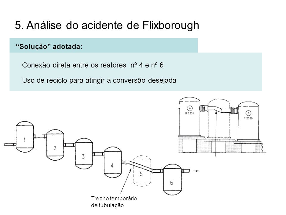 5. Análise do acidente de Flixborough
