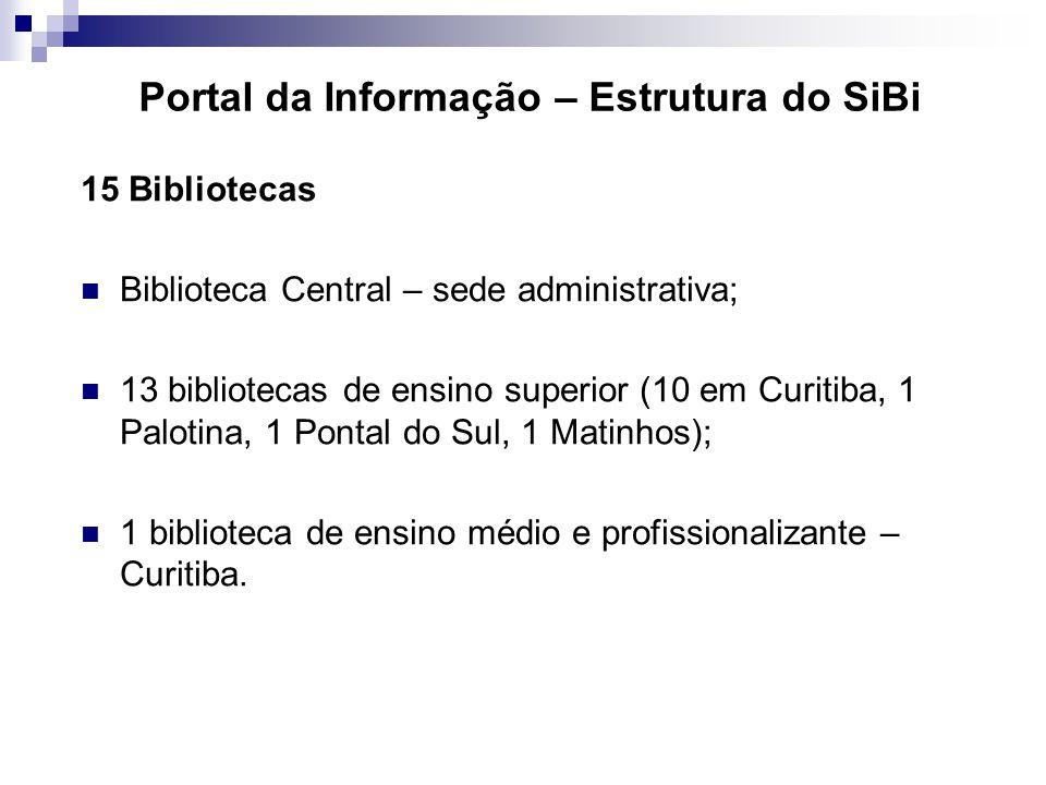 Portal da Informação – Estrutura do SiBi