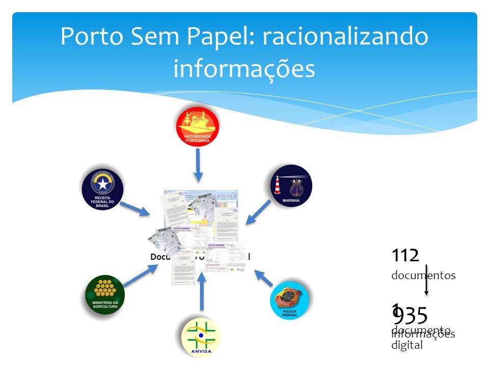 Porto Sem Papel: racionalizando informações