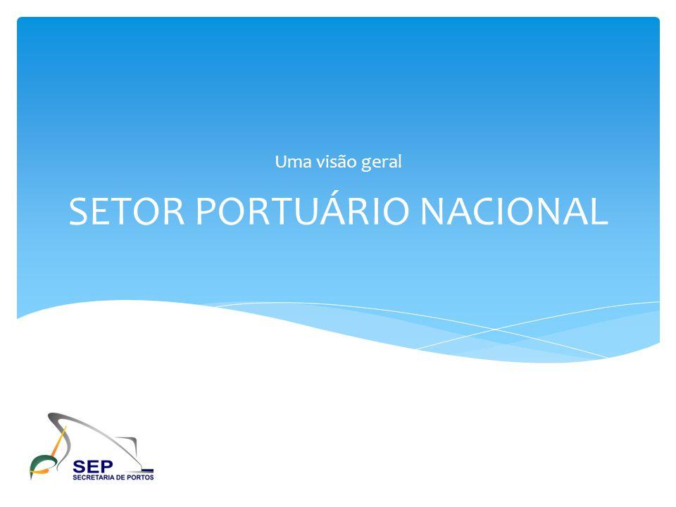 SETOR PORTUÁRIO NACIONAL