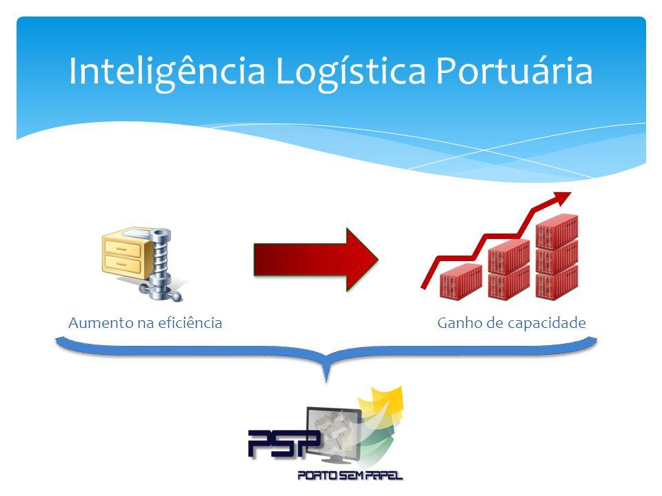 Inteligência Logística Portuária