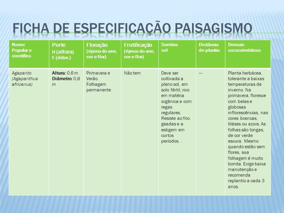 Ficha de especificação paisagismo