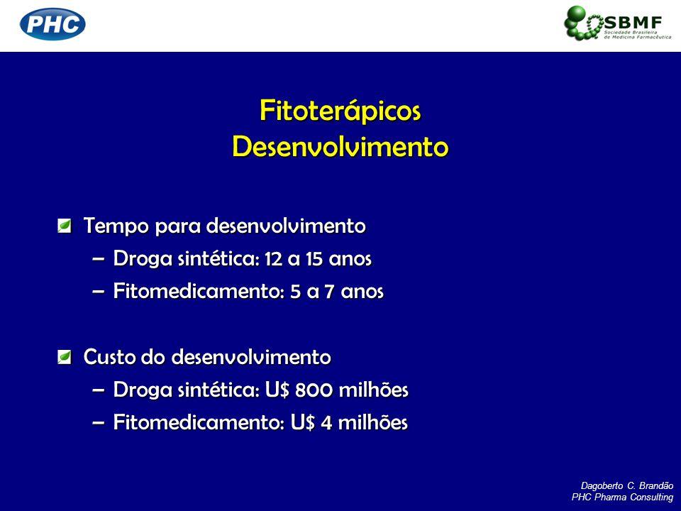 Fitoterápicos Desenvolvimento