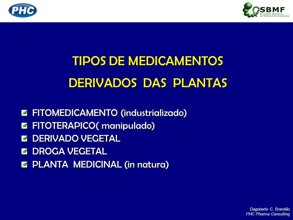 TIPOS DE MEDICAMENTOS DERIVADOS DAS PLANTAS