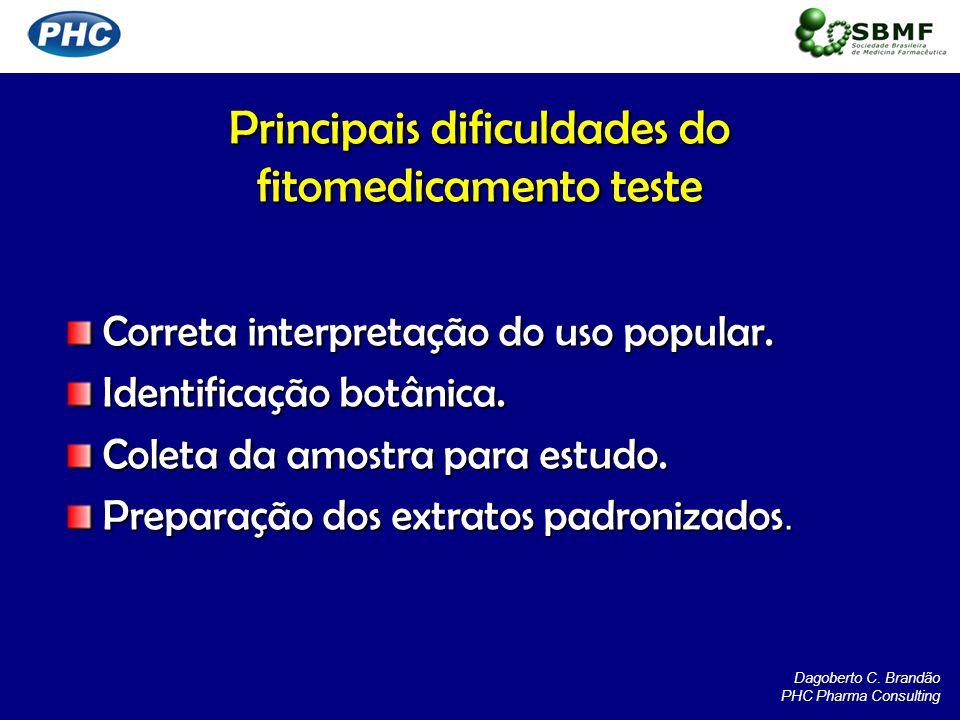 Principais dificuldades do fitomedicamento teste