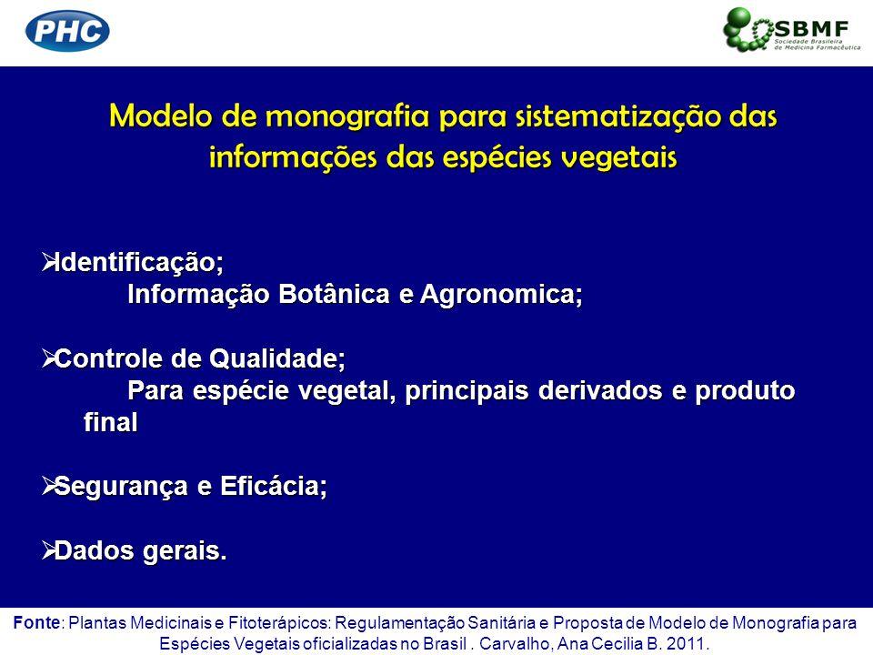 Modelo de monografia para sistematização das informações das espécies vegetais