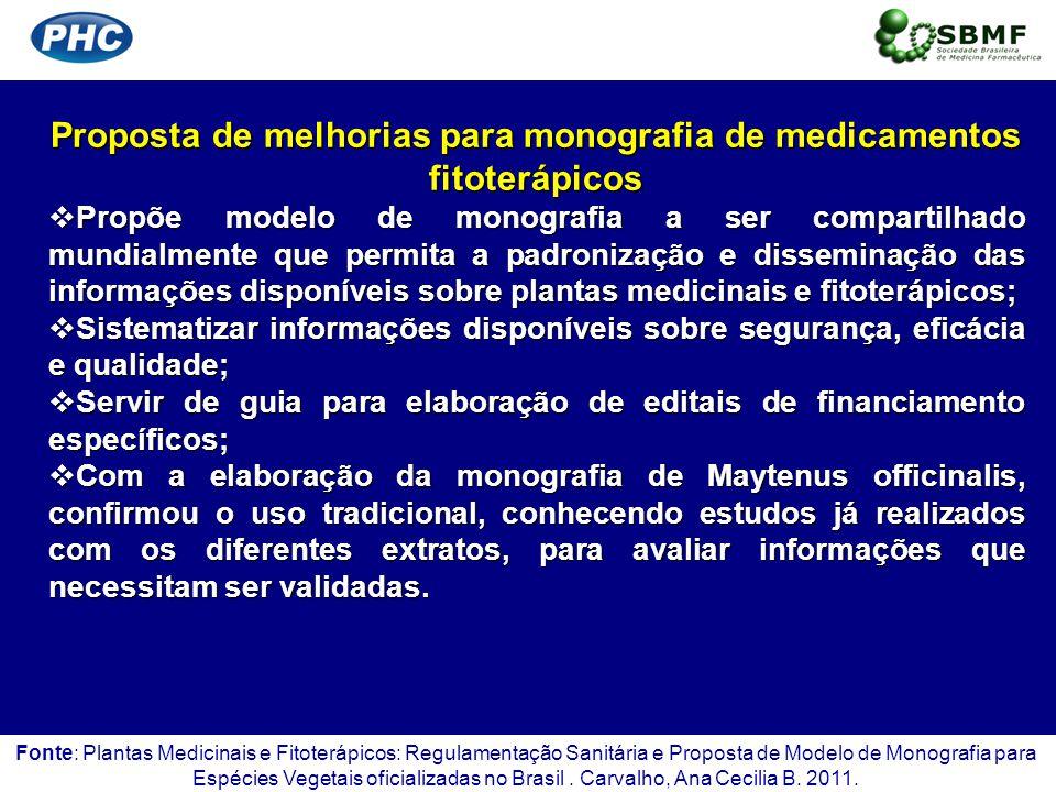 Proposta de melhorias para monografia de medicamentos fitoterápicos