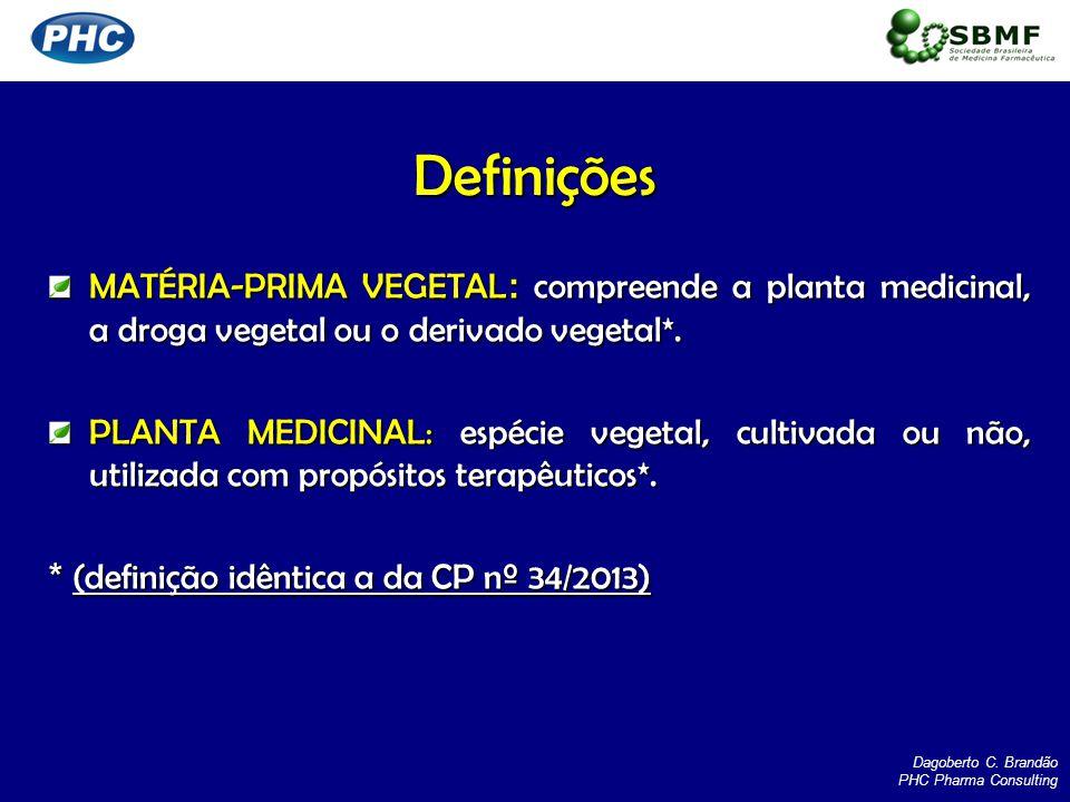 Definições MATÉRIA-PRIMA VEGETAL: compreende a planta medicinal, a droga vegetal ou o derivado vegetal*.