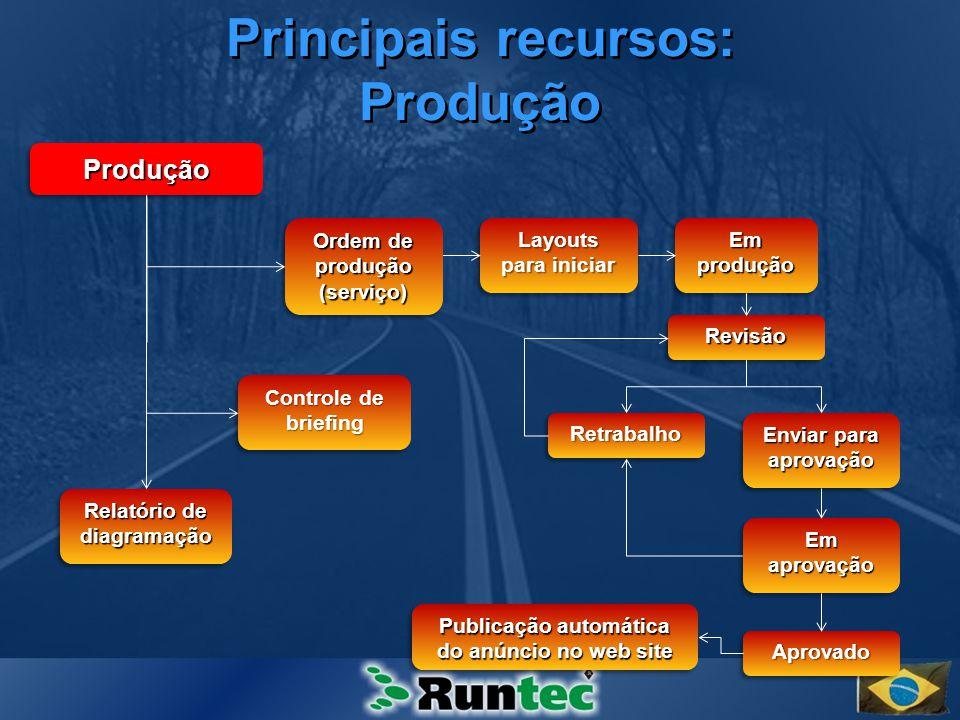 Principais recursos: Produção