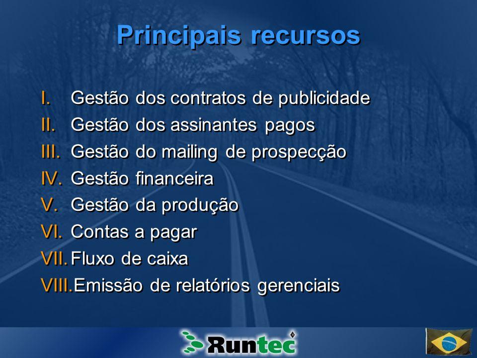 Principais recursos Gestão dos contratos de publicidade