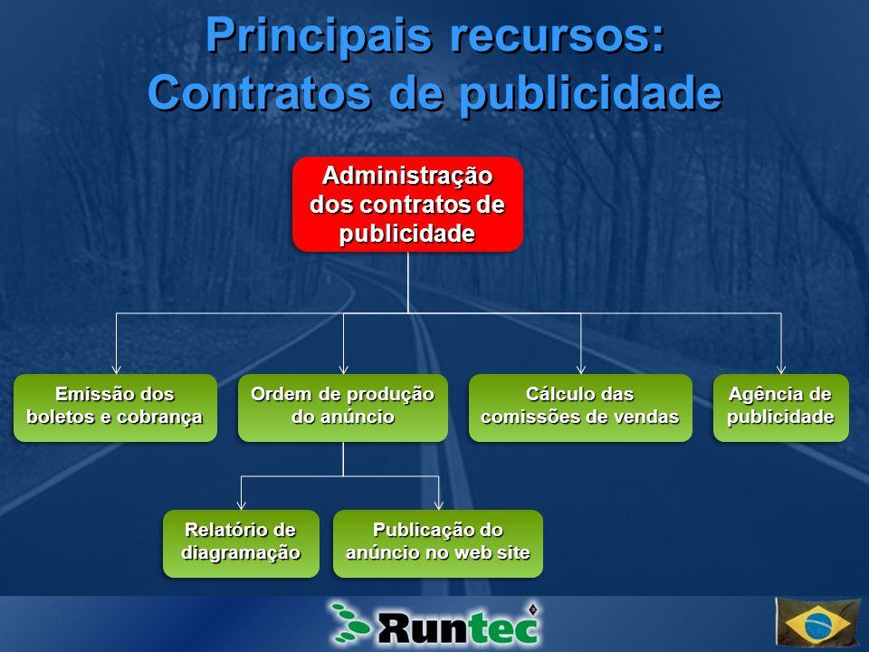 Principais recursos: Contratos de publicidade