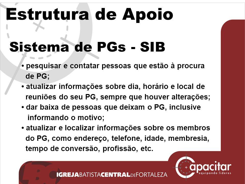 Estrutura de Apoio Sistema de PGs - SIB