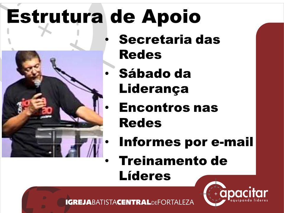 Estrutura de Apoio Secretaria das Redes Sábado da Liderança