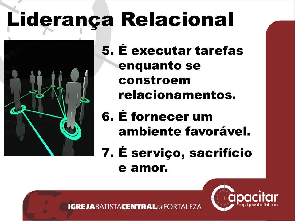 Liderança Relacional É executar tarefas enquanto se constroem relacionamentos. É fornecer um ambiente favorável.