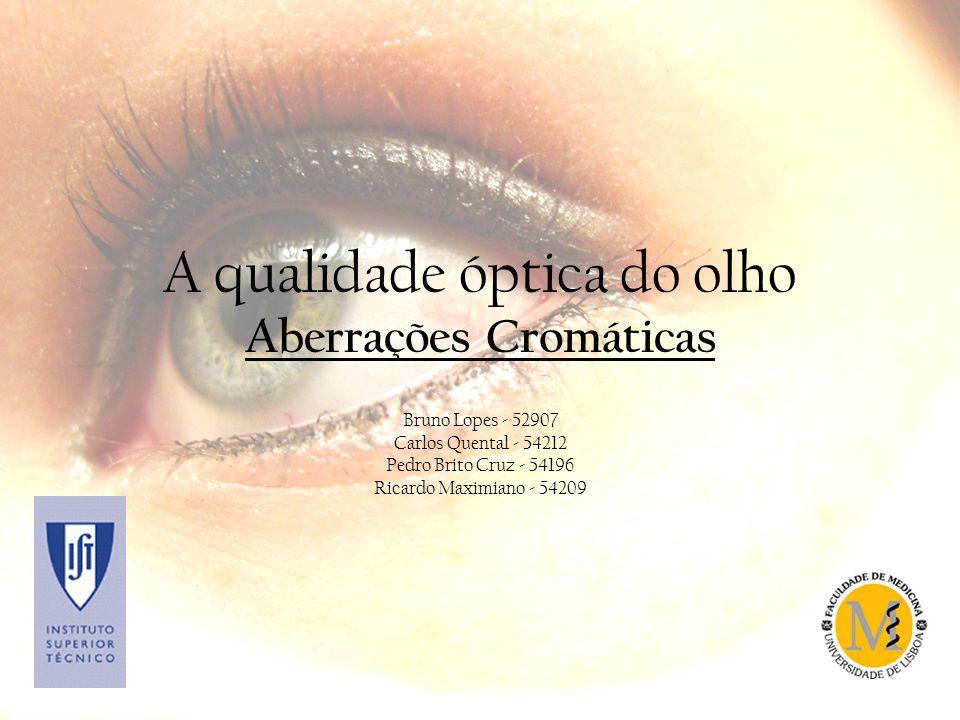 A qualidade óptica do olho Aberrações Cromáticas