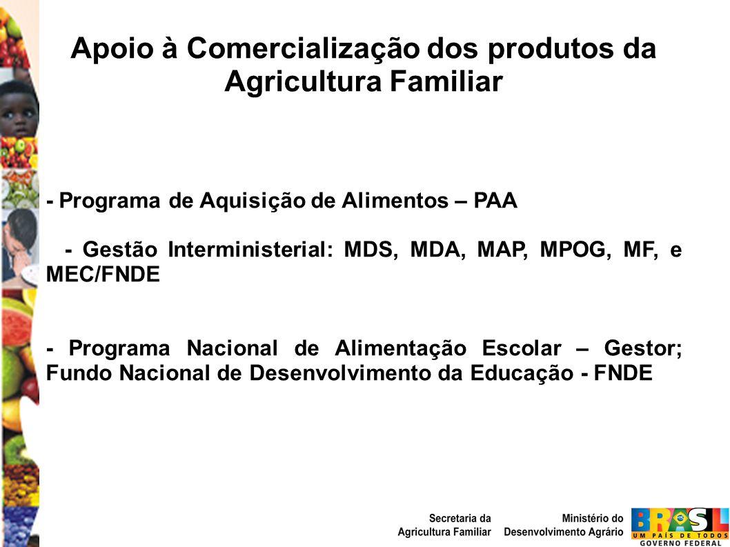 Apoio à Comercialização dos produtos da Agricultura Familiar
