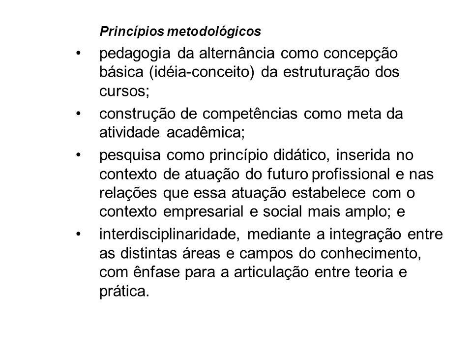 construção de competências como meta da atividade acadêmica;